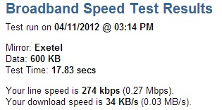 20121104 1514 Oz Broadband Speed Test.net.jpg