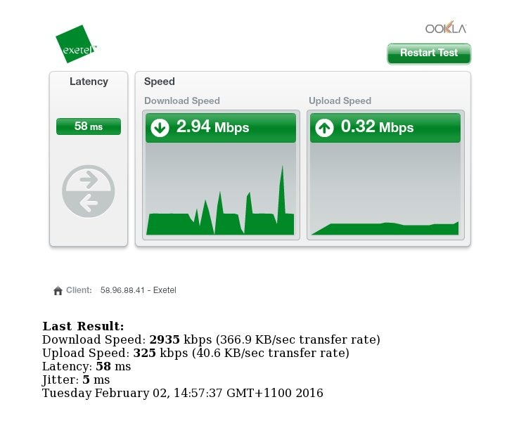 160202-26-adsl-line-test-exetel-speed-test-D-Link-DSL-G604T-modem-3.jpg