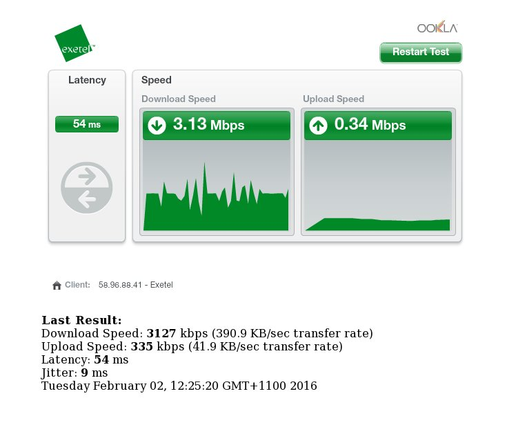 160202-26-adsl-line-test-exetel-speed-test-netcomm-modem-2.jpg