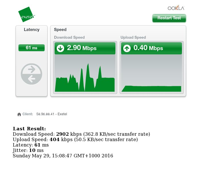 160529-adsl-line-test-exetel-speed-test-TP-Link W8960N-04-exetel-speed-test.jpg